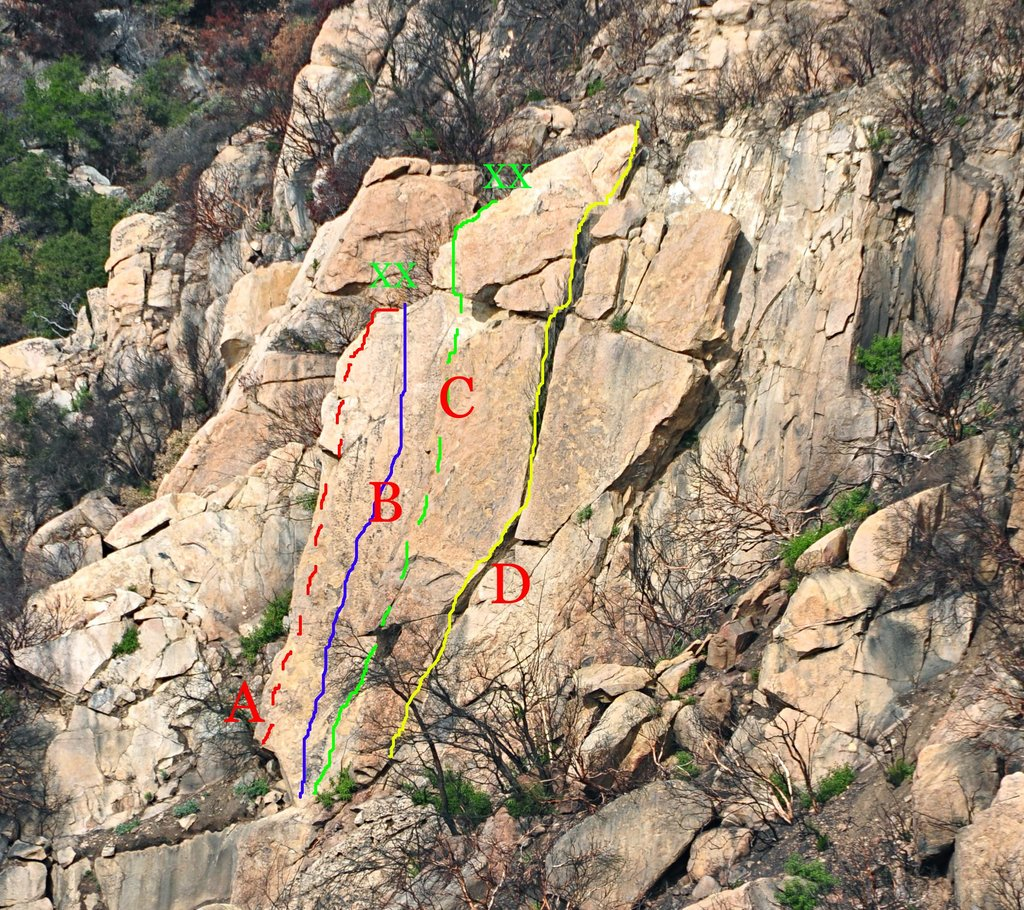 Topo of the routes