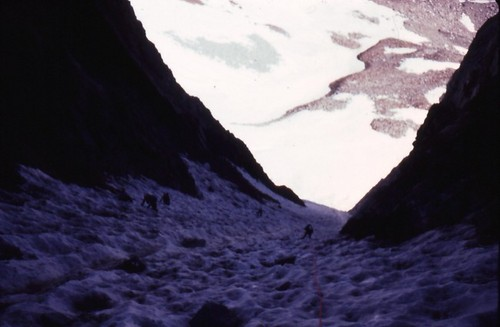 Right Couloir