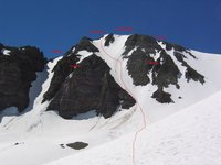 Leavitt, North Couloirs