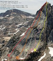 Watchtower Peak routes